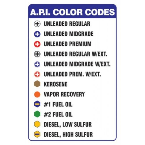 Api color code chart api 12
